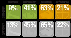 ERC survey