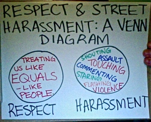 Street harassment sign