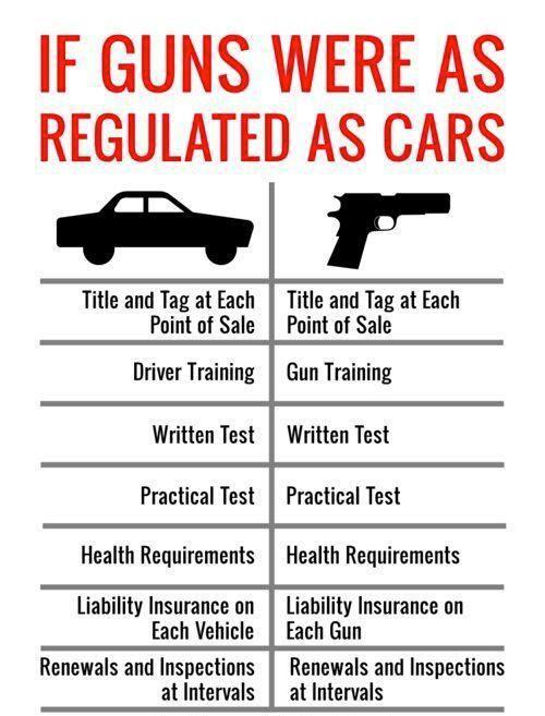 Guns Cars
