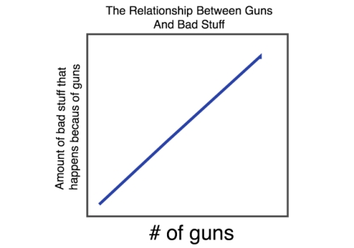 GunsBad-copy