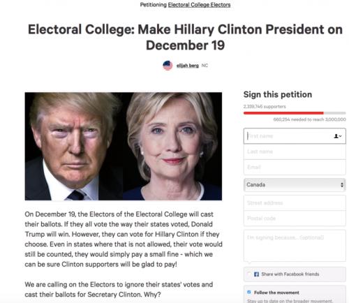 petition-electors