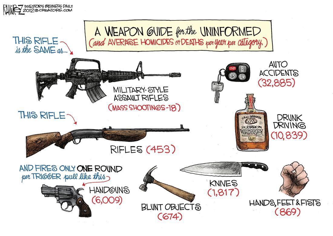 cartoon-guns