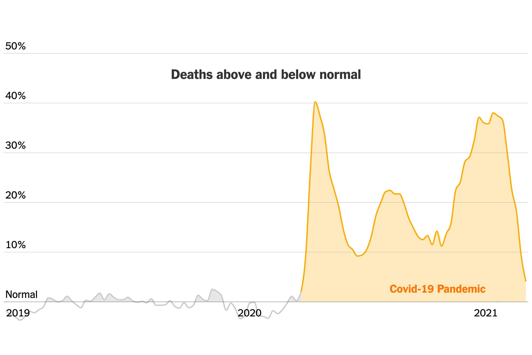 covid-19-death-toll-promo-1610661161402-superJumbo-v11