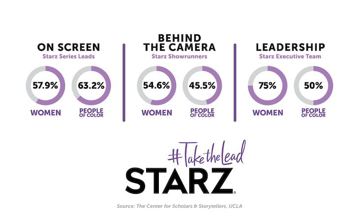 inline-image-starz-take-the-lead