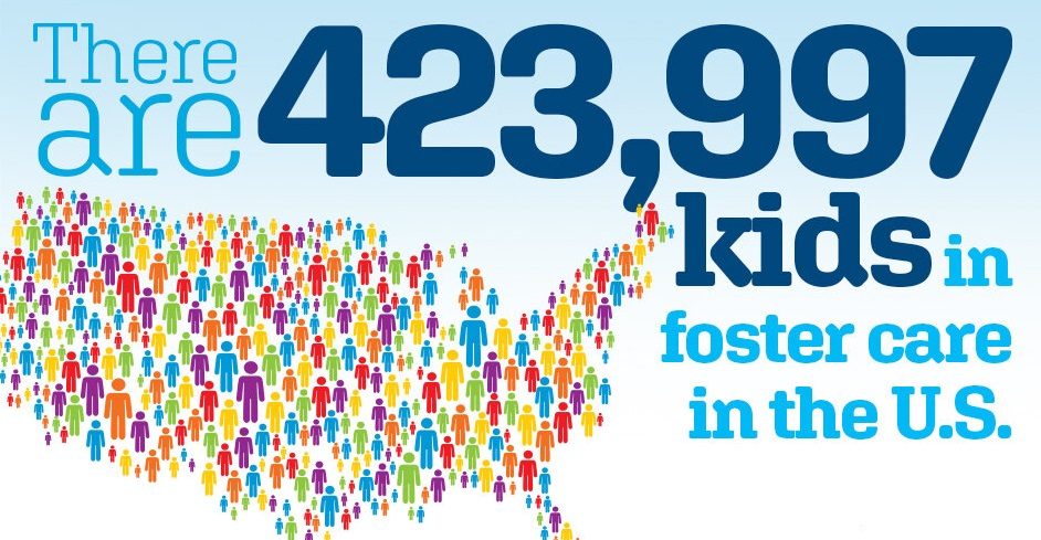 2021-foster-care-us